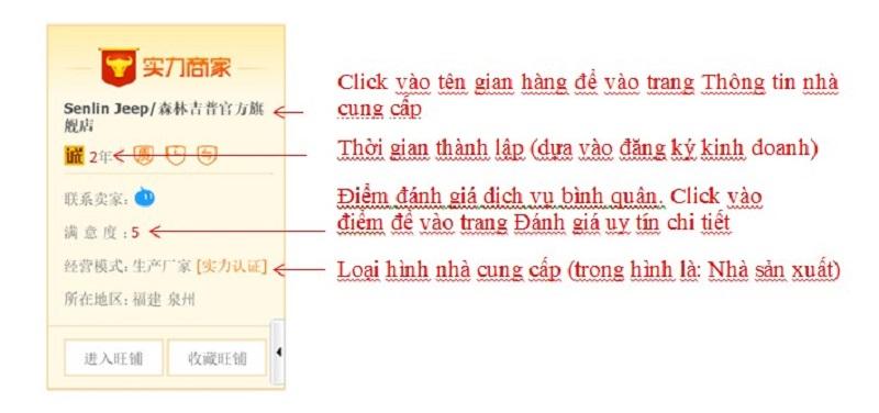 Order hàng Quảng Châu 1688